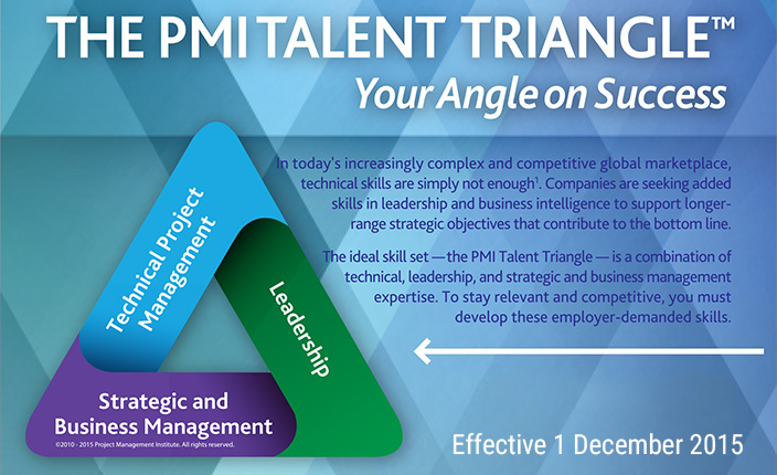 Triangle talent solutions